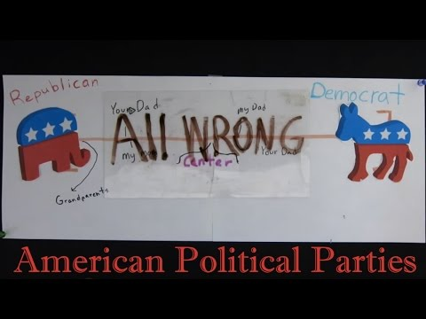 American Political Parties Explained! Democrat, Republican, Libertarian, Anarchist?