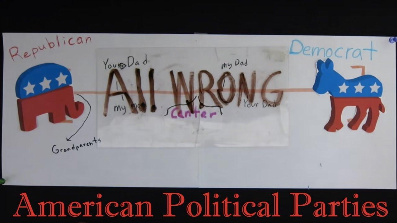American Political Parties Explained Democrat Republican Libertarian Anarchist Youtube