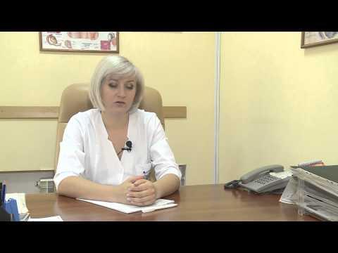 Эрозия шейки матки: лечение, симптомы, фото