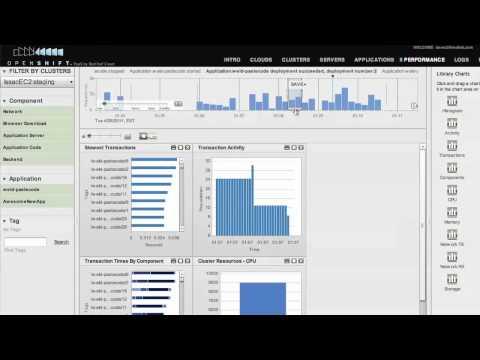Red Hat OpenShift flex demo