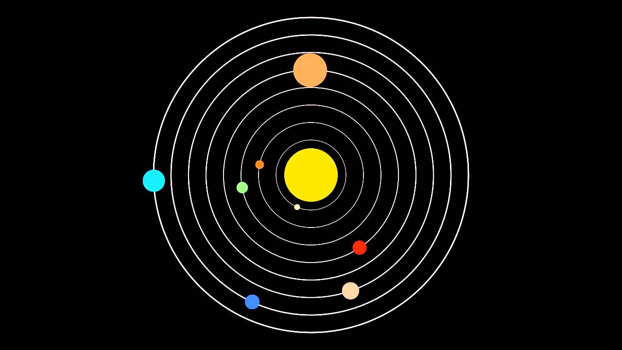 simple solar system - photo #11