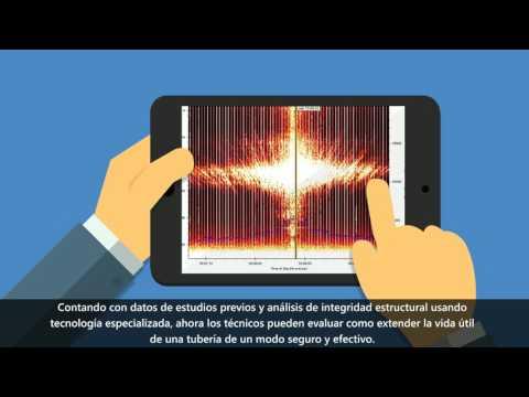 Assess and Address (Spanish)