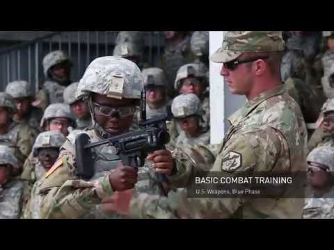 Basic Training Blue Phase in the National Guard