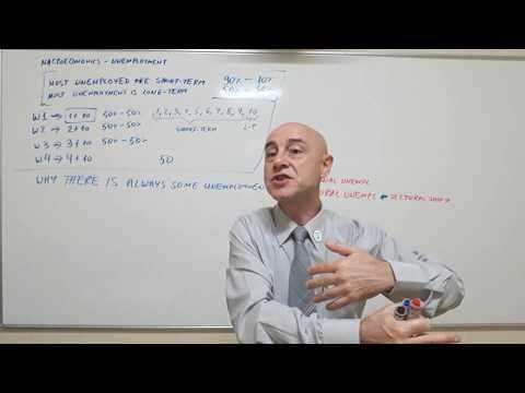 Macroeconomics - Lecture 13 - Unemployment