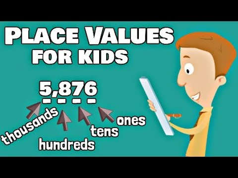 Place Values For Kids | Ones, Tens, Hundreds, Thousands