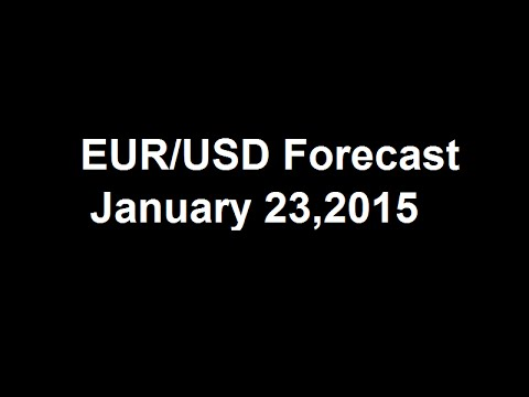 Video Analysis – EUR/USD January 23, 2015