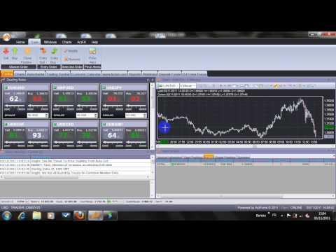 Brokers racketing, Corredores de bolsa estafa: Forex Club.wmv