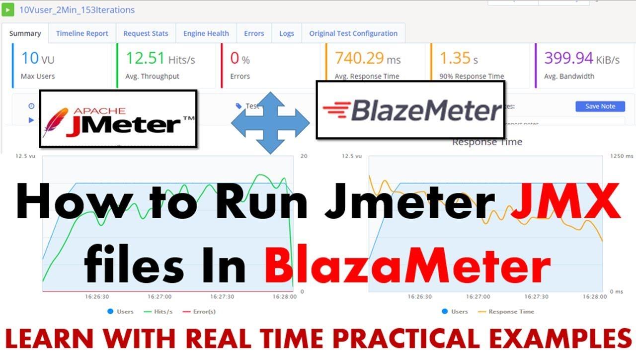 JMeter Tutorial | How to Run Jmeter Script in BlazaMeter ...