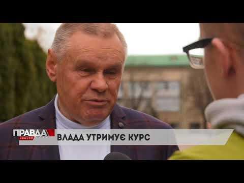 НТА - Незалежне телевізійне агентство: ЯКИМ БУДЕ КУРС ДОЛАРА