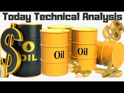 USOIL Technical Analysis | Forex Trading Tamil | FxChandru