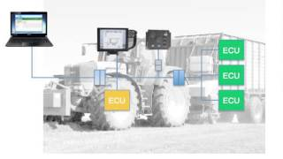 AEM Ag Insights: Agricultural Industry Eletronics Foundation