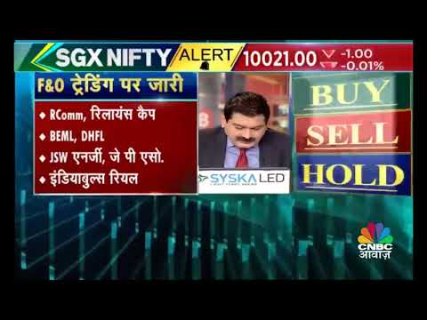 Infosys Decides Nov 1 As Share Buyback Date | 10th Oct 2017 | CNBC Awaaz