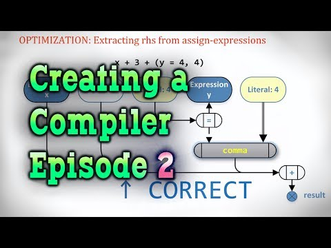 Optimizing Trees — How to Create a Compiler part 2/6 — Simple optimizations to a program in an AST