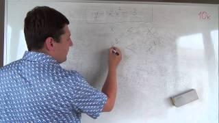 Алгебра 10 класс. 9 сентября. Исследование функции на монотонность, используя свойства числовых не