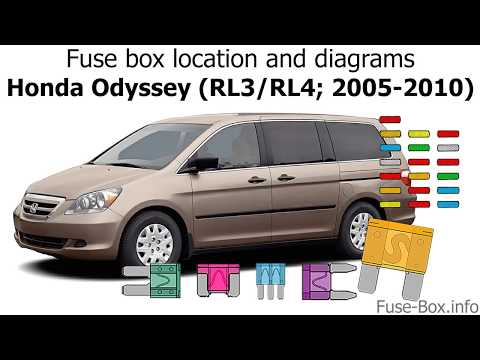 2007 odyssey fuse box fuse box location and diagrams honda odyssey  2005 2010  youtube 2007 honda odyssey fuse boxes fuse box location and diagrams honda