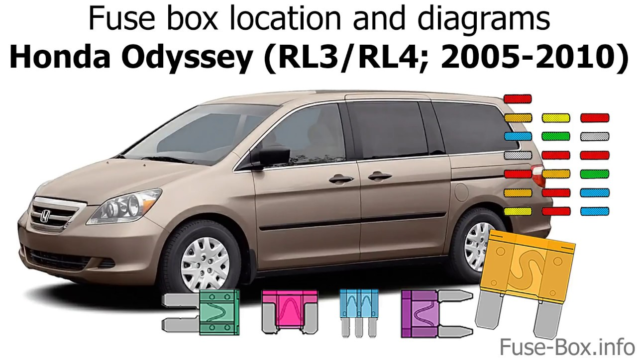 fuse box location and diagrams honda odyssey 2005 2010  [ 1280 x 720 Pixel ]
