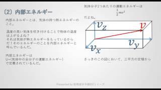 08 理想気体・分子運動論・状態方程式 Introduction