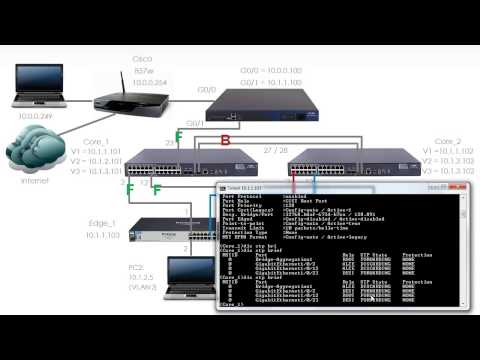 HP Networking Configuration and Demo - LACP on HP Enterprise