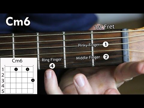 Cm6 Guitar Chord Worshipchords