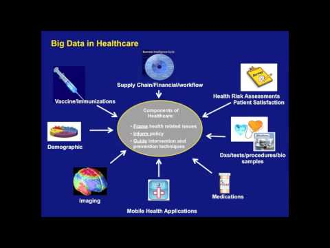 Leveraging Health Analytics and Big Data in Healthcare