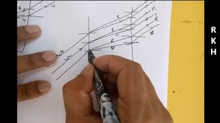 Why parallel slab not give dispersion of white light( a typical problem explained by RKH SIR)