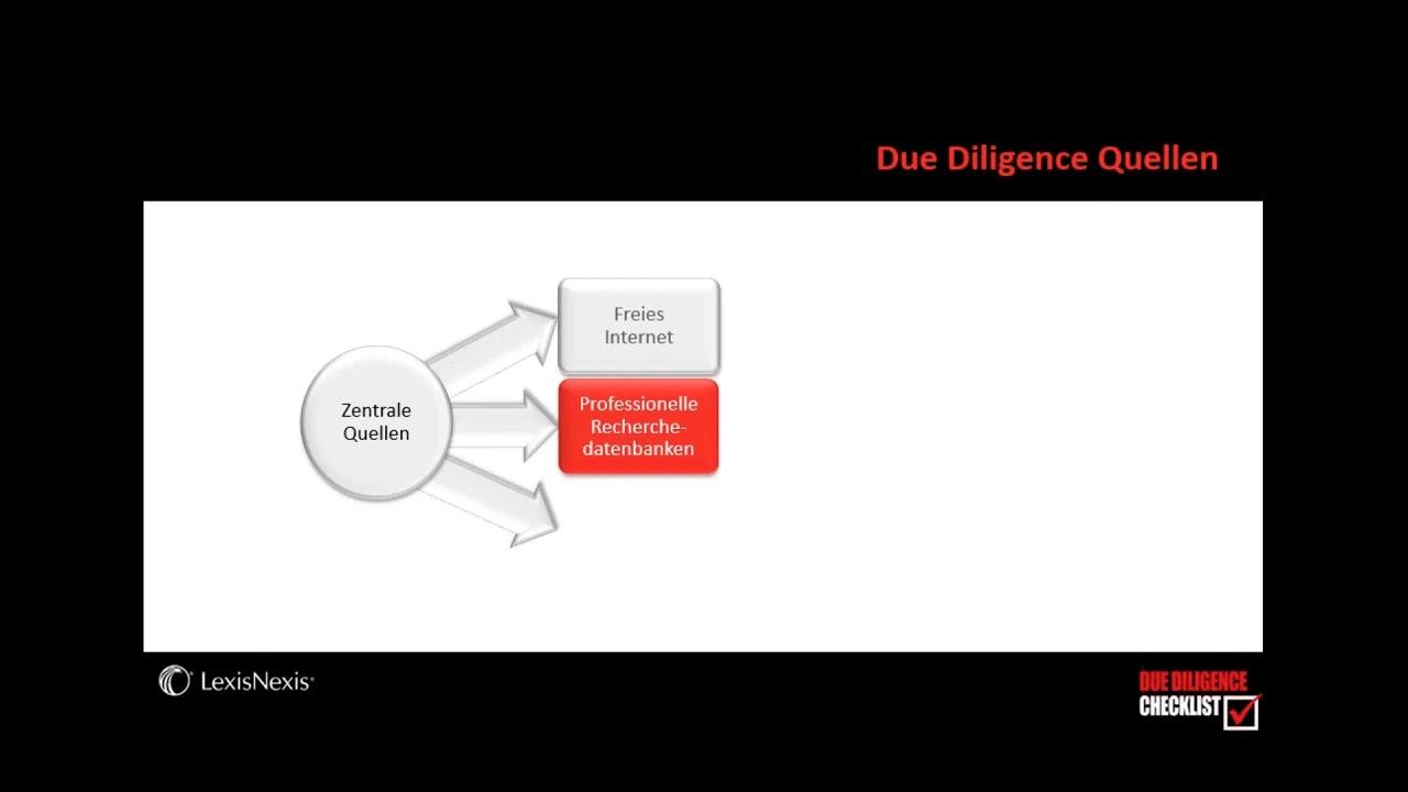 Webinar Due Diligence Checklist Ein Risikobasierter Compliance Ansatz Youtube