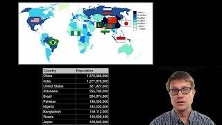 Human Population Size