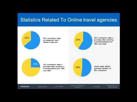 [Webinar] Multi Channel Marketing For Online Travel Aggregators - 31st May 2016
