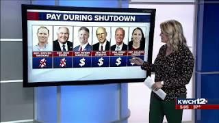 Which Kansans in Congress are forgoing pay during the shutdown