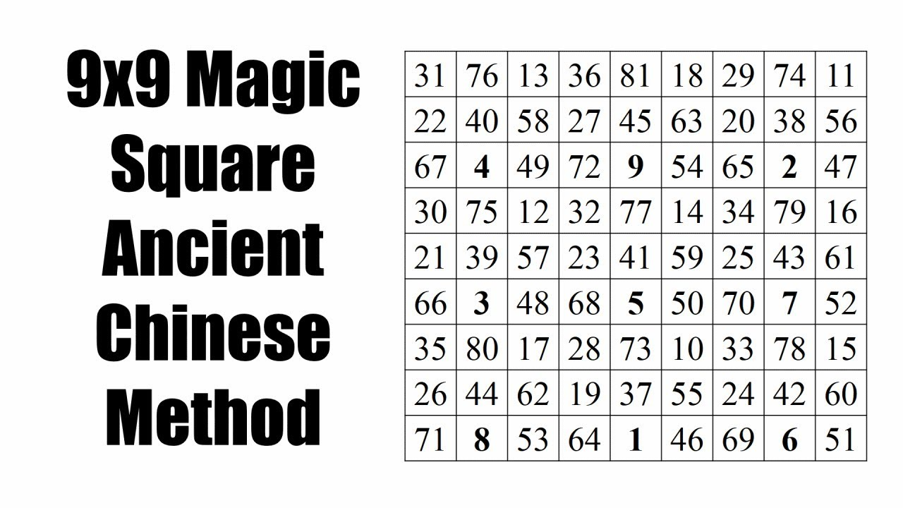 Make A 9x9 Magic Square Learn The Ancient Chinese Algorithm Lo Shu