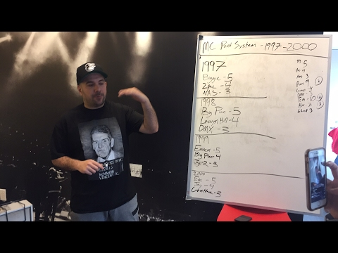Rosenberg's MC Ranking System - HOT97 Live Off-Air