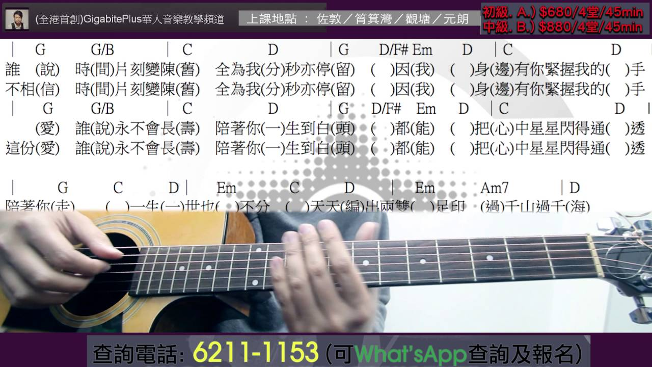Fretboard chart for the G 7 guitar chord