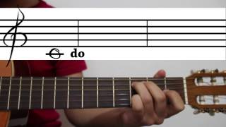 El pentagrama. Representacion de las notas de la guitarra y las escalas. Curso basico guitarra 11.