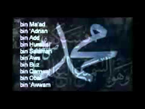Akhir yeh nabi se muhabbat nahi to kiya hai