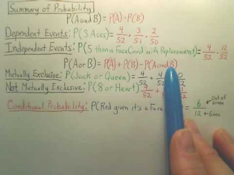 Summary of Probability - Algebra 2