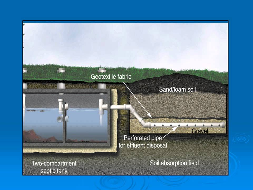 Septic System 101 Youtube