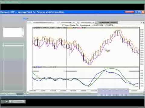 Part 3/7: Trading Energy Markets in Uncertain Economic Times