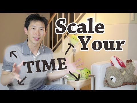 How to Scale Your Time | BeatTheBush