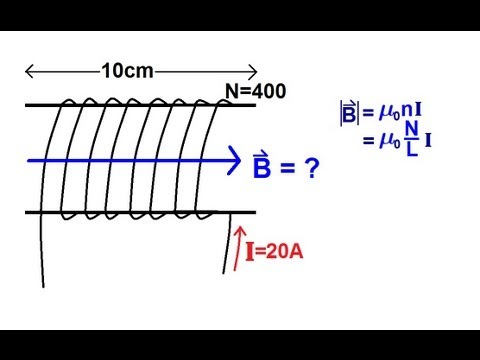 Physics - Magnetic Field Generated by Moving Charges and Currents (9 of 12) Coil