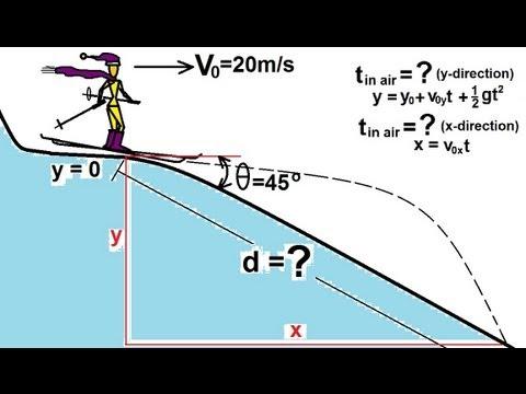 gcse physics coursework ski jump