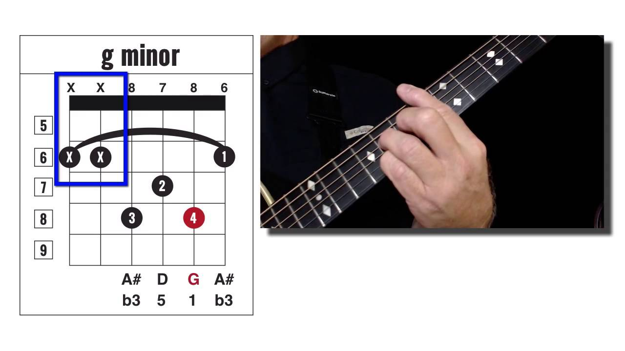 G Minor Guitar Chord Ace Chord Finder Code 6amaj7 Youtube