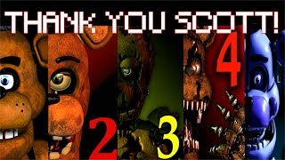 Five Nights at Freddy s 1 4 Jumpscare Simulator 2016