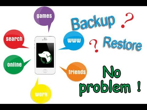 FoneDog Toolkit - iOS Data Backup & Restore