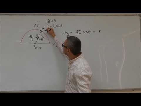 Continuous Charge Distribution (Non-Uniformly Charged Semicircle)