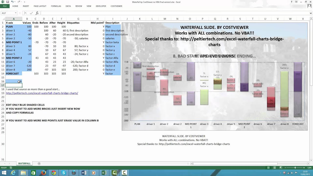 Excel waterfall chart youtube excel waterfall chart ccuart Gallery