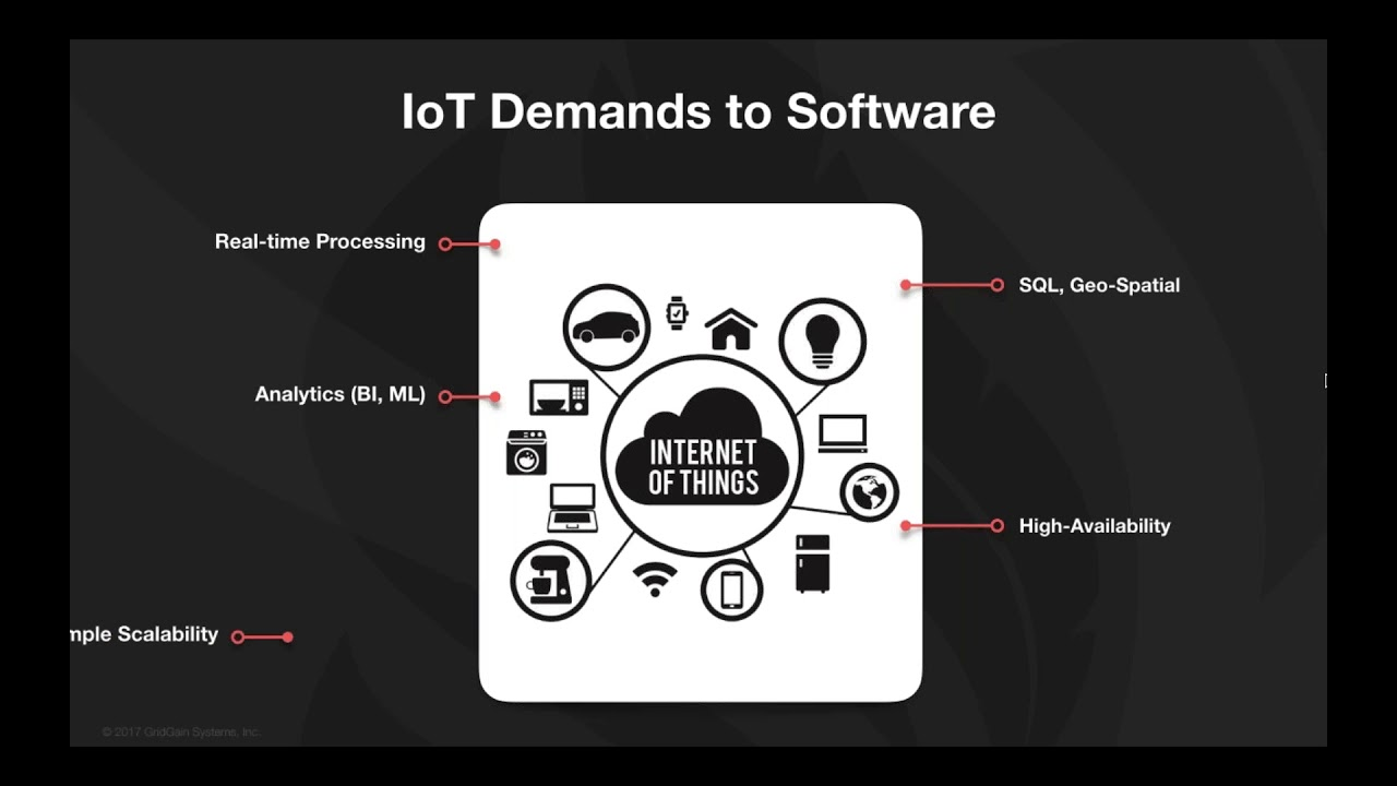 Apache Spark and Apache Ignite - Where Fast Data Meets the IoT