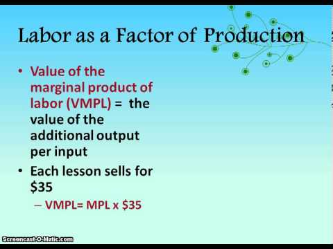 explain the relationship between average and marginal productivity
