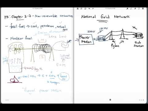 F5 Chap 3-7 Non-renewable resources  -National grid Network