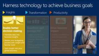 Microsoft Dynamics AX - Finance reimagined to drive impact
