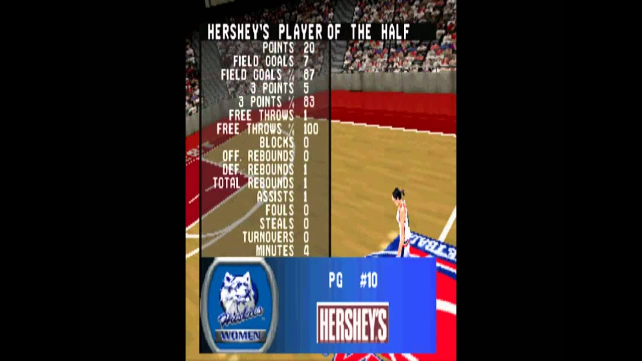 Ncaa March Madness 2001 Psx Womens Sweet 16 Featuring Uconn Sue Bird Youtube